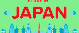 Система образования в Японии – особенности обучения для иностранцев и прочие нюансы + отзывы