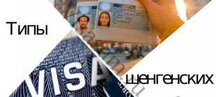 Виды и категории виз в 2021 году — в чем их различия? Сложности получения визы